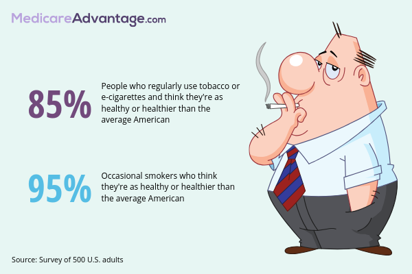 Smoking health graphic